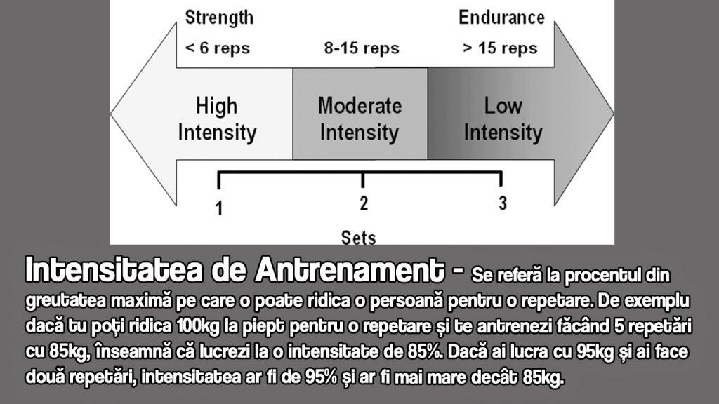 scădere în greutate folosind 5x5 cum să slăbești la copil