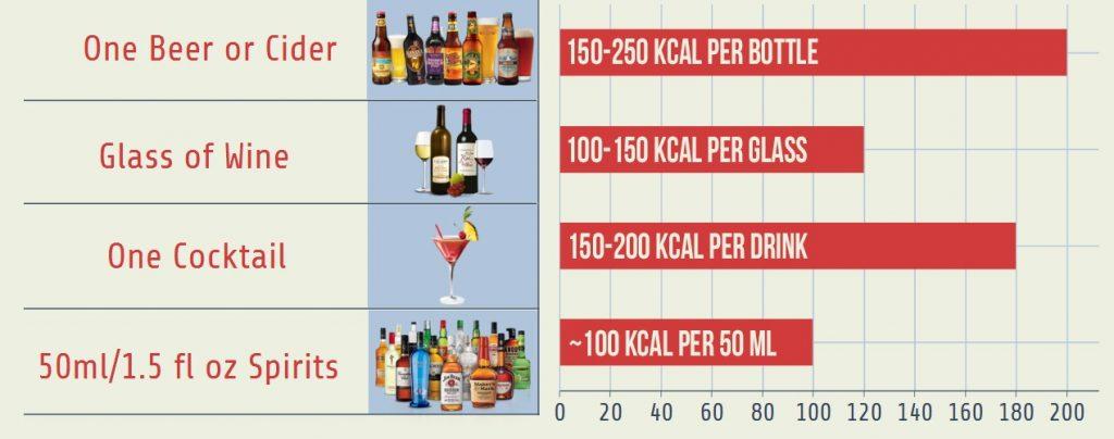 calories per drink