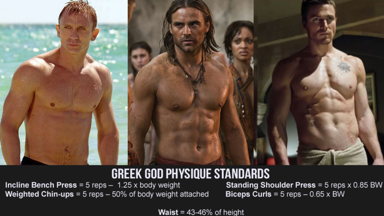 From Average To Greek God Step By Step Transformation