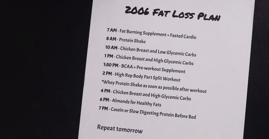 2006-fat-loss-plan-2